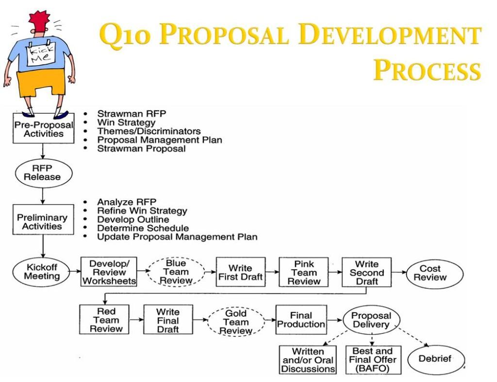 Proposal_Dev2